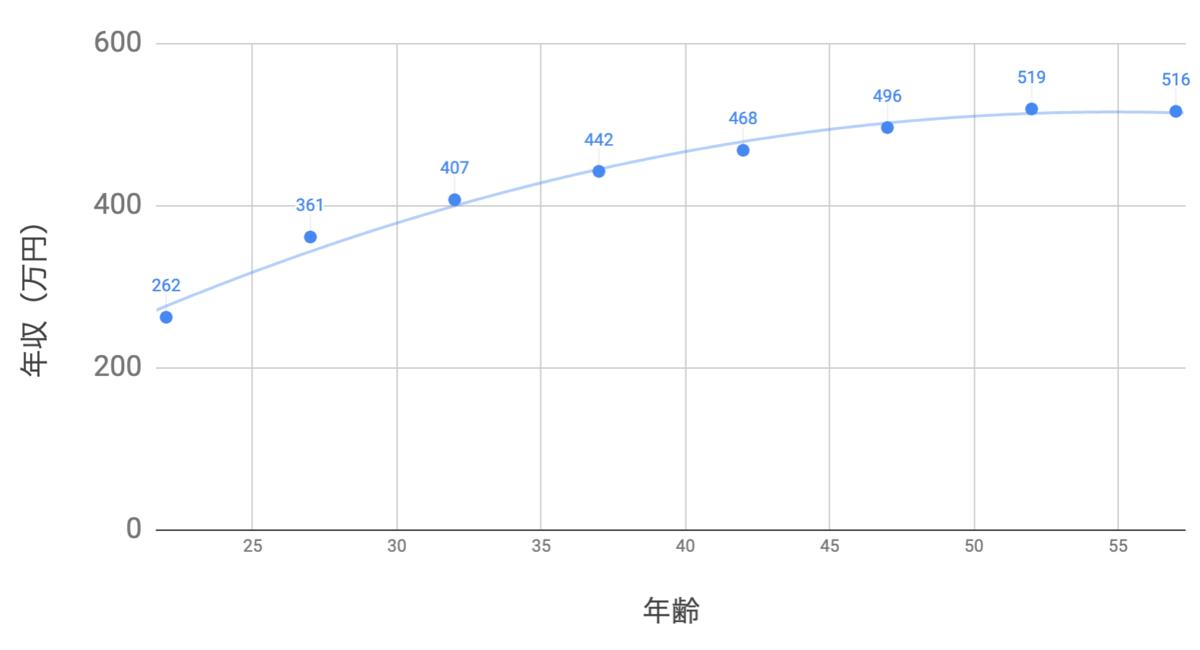 f:id:kouhei_ito:20200319193955p:plain