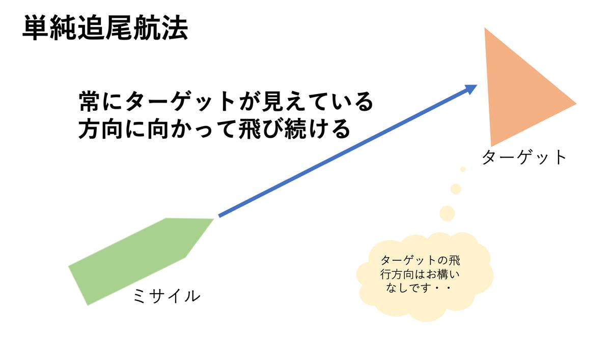 f:id:kouhei_ito:20200320153801p:plain
