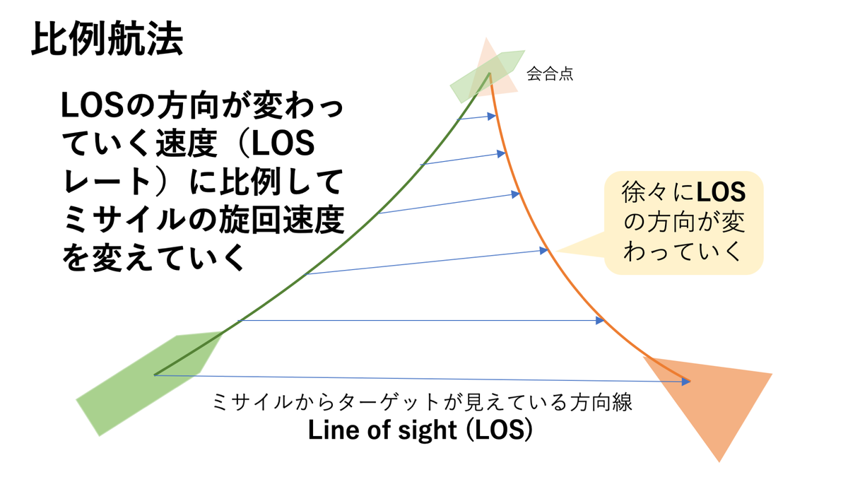 f:id:kouhei_ito:20200320153855p:plain