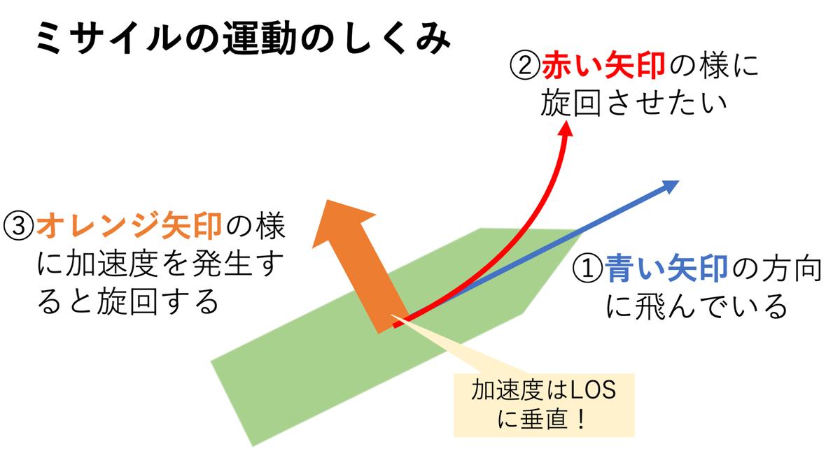 f:id:kouhei_ito:20200320181112p:plain