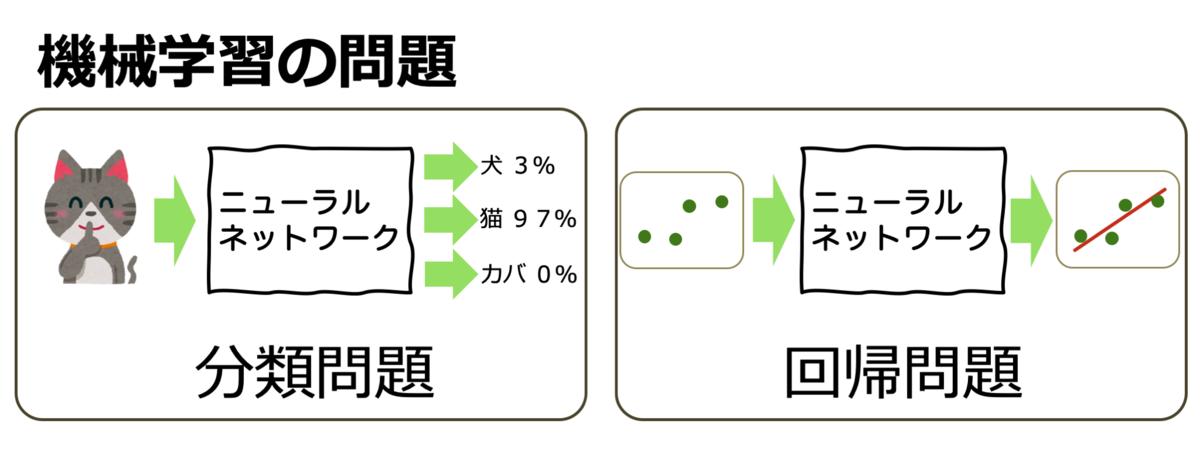 f:id:kouhei_ito:20200321202100p:plain