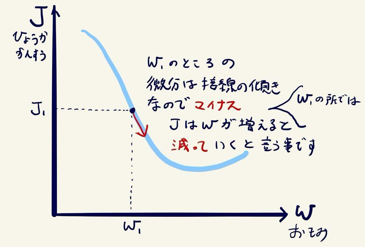 f:id:kouhei_ito:20200322093611j:plain