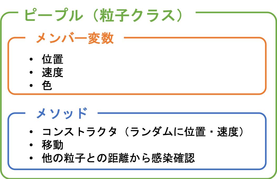 f:id:kouhei_ito:20200324082638p:plain:w400