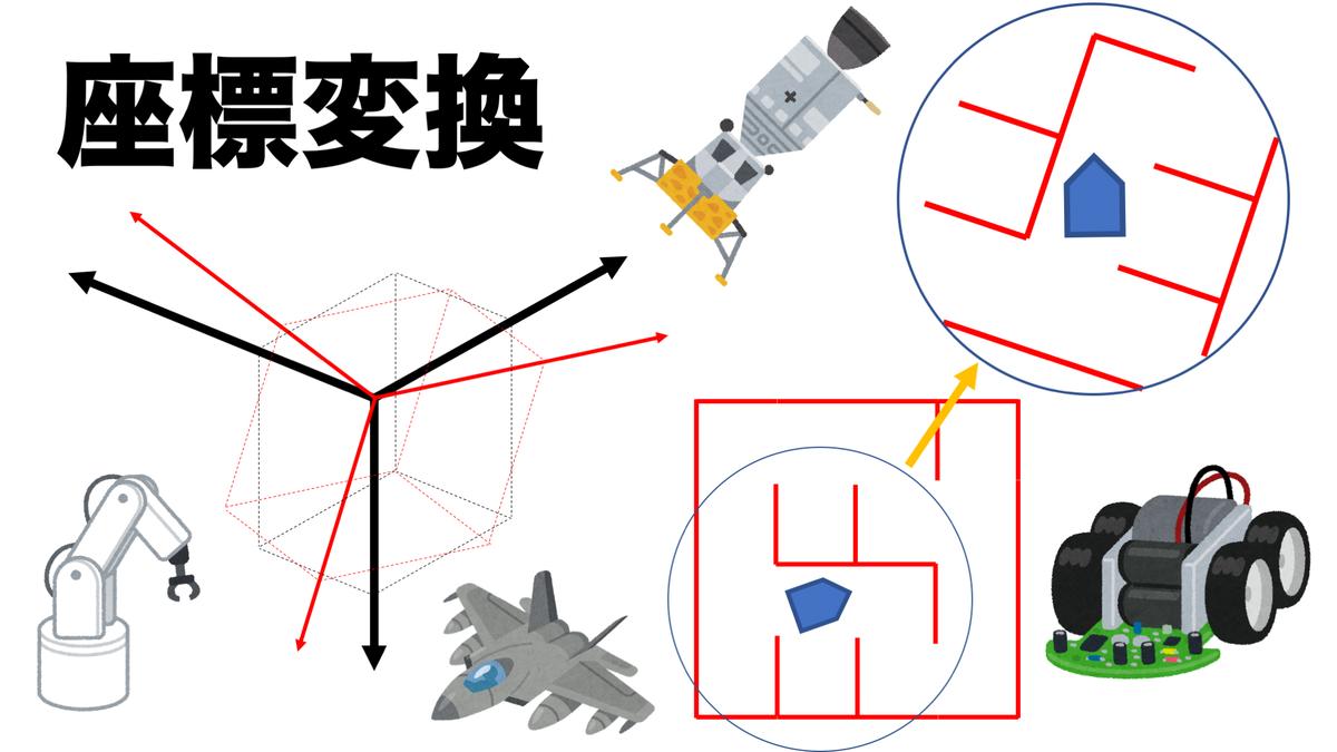 f:id:kouhei_ito:20200505165906p:plain