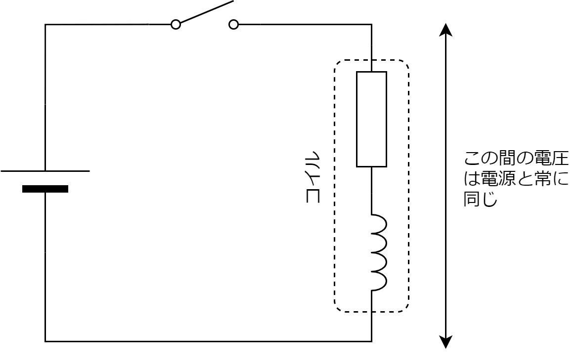 LR回路の測定の謎についての図解