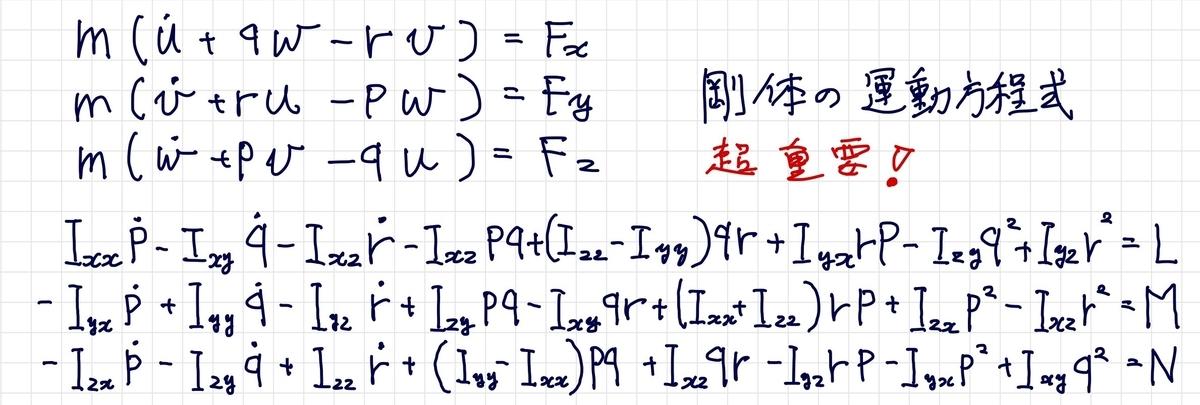 6自由度の運動方程式