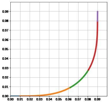 スラローム旋回計算結果グラス