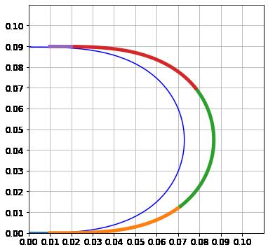 180度旋回の結果のグラフ