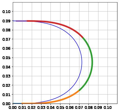 コーナリングパワーを50にした場合の180度旋回の結果のグラフ