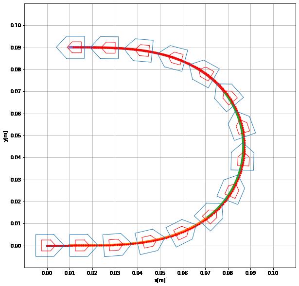 横滑り考慮した直線近似