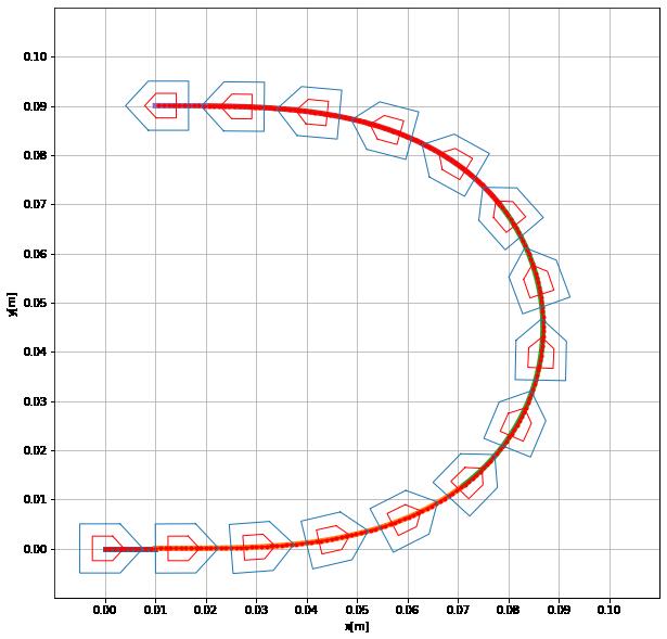 横滑り考慮した円弧近似
