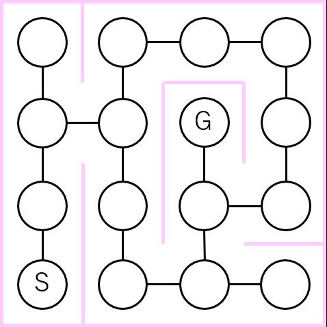 グラフ化された迷路の図
