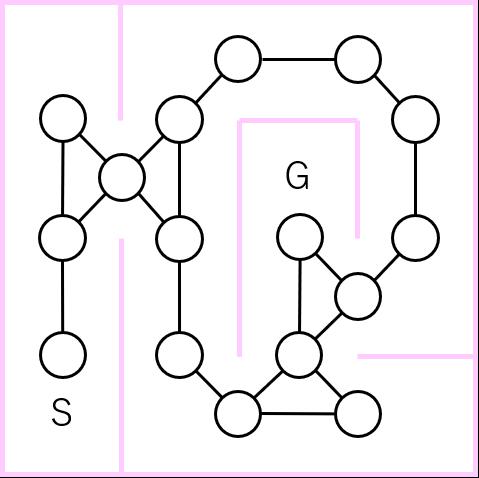 3式改の探索で採用したグラフの図
