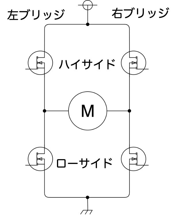 Hブリッジモータ制御回路図