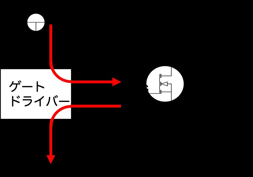ゲートの充電・放電