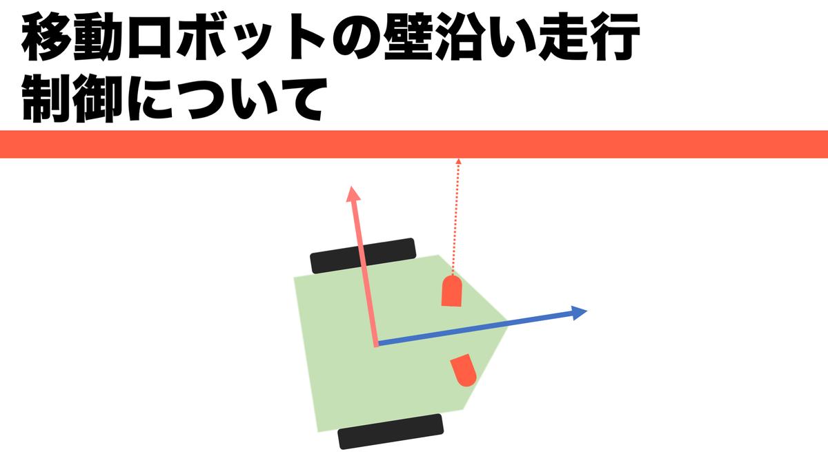 移動ロボットの壁沿い走行制御についてアイキャッチ