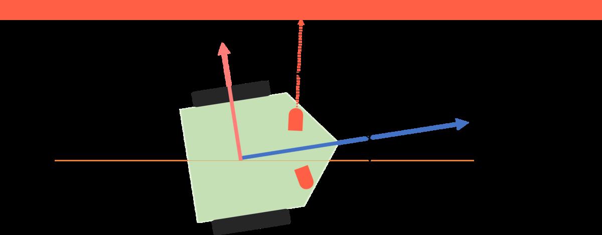 センサーの角度