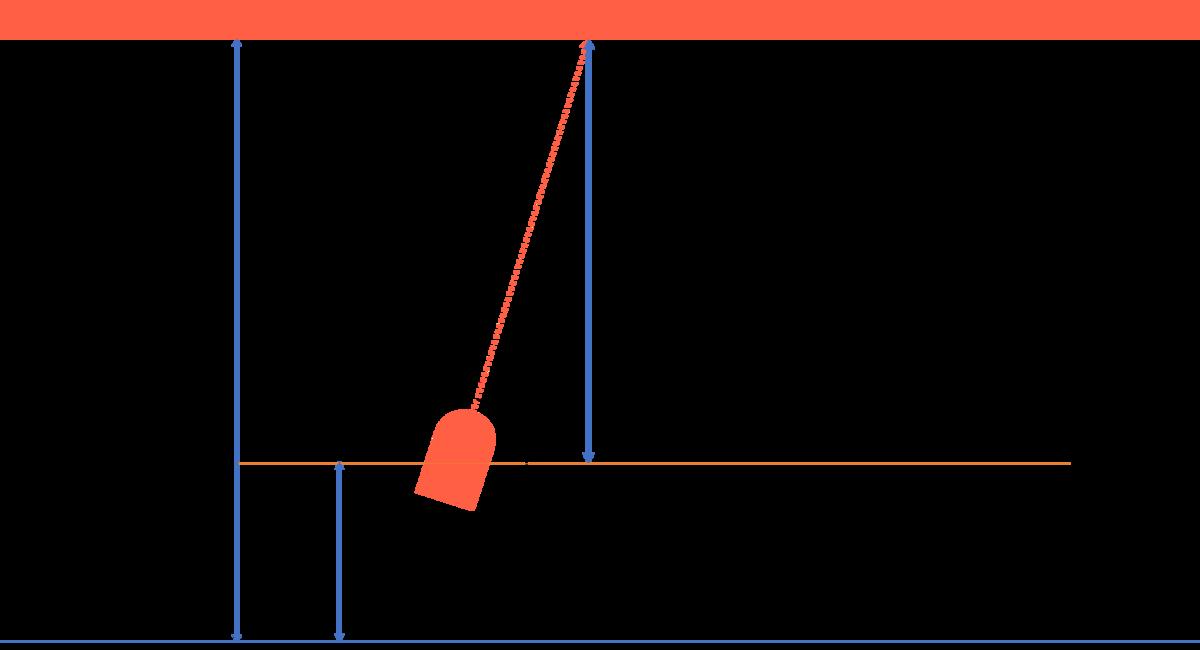 センサーの位置と壁との関係