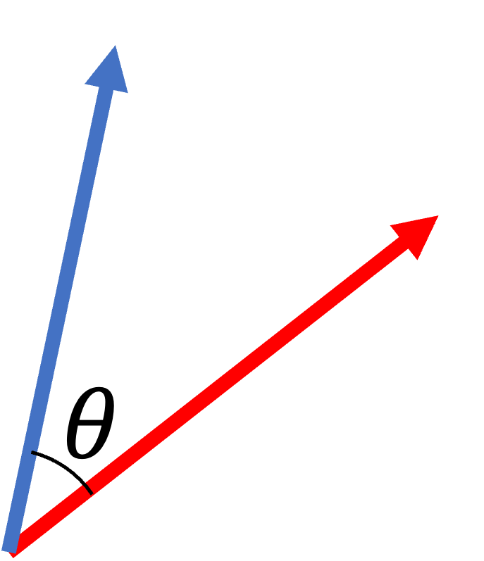二つのベクトルのなす角