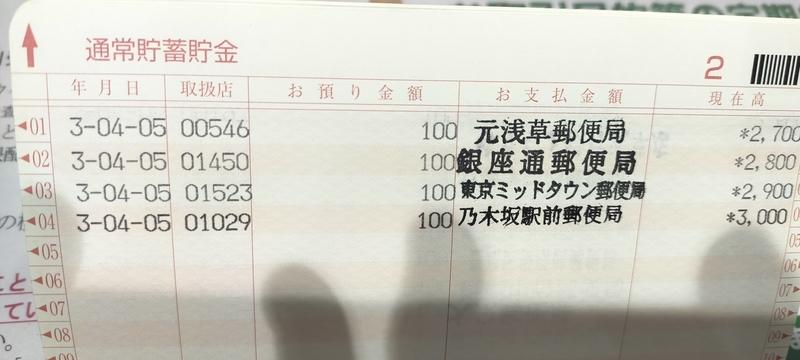 f:id:kouhokuy517:20210405221431j:plain