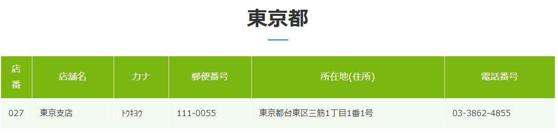 f:id:kouhokuy517:20210505092603p:plain