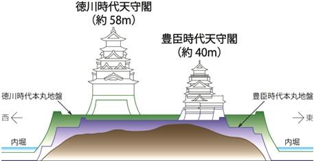 f:id:kouji-katayanagi:20190224183429j:plain