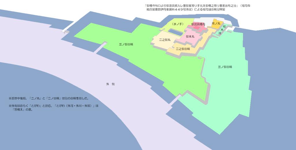 f:id:kouji-katayanagi:20190427222902p:plain