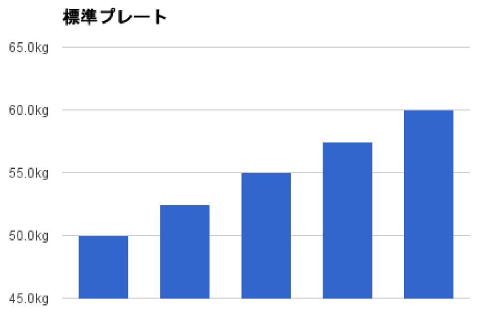 f:id:kouji183:20160822171958j:plain