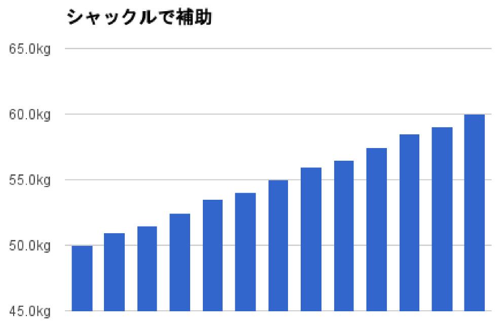 f:id:kouji183:20160822172032j:plain