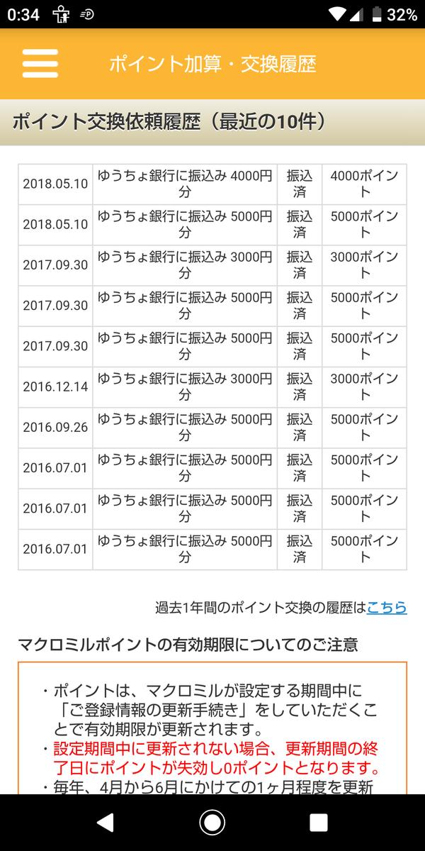 f:id:koujikunma:20191104004008p:plain