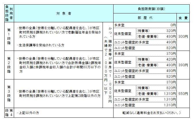 f:id:koujikunma:20191212211056p:plain