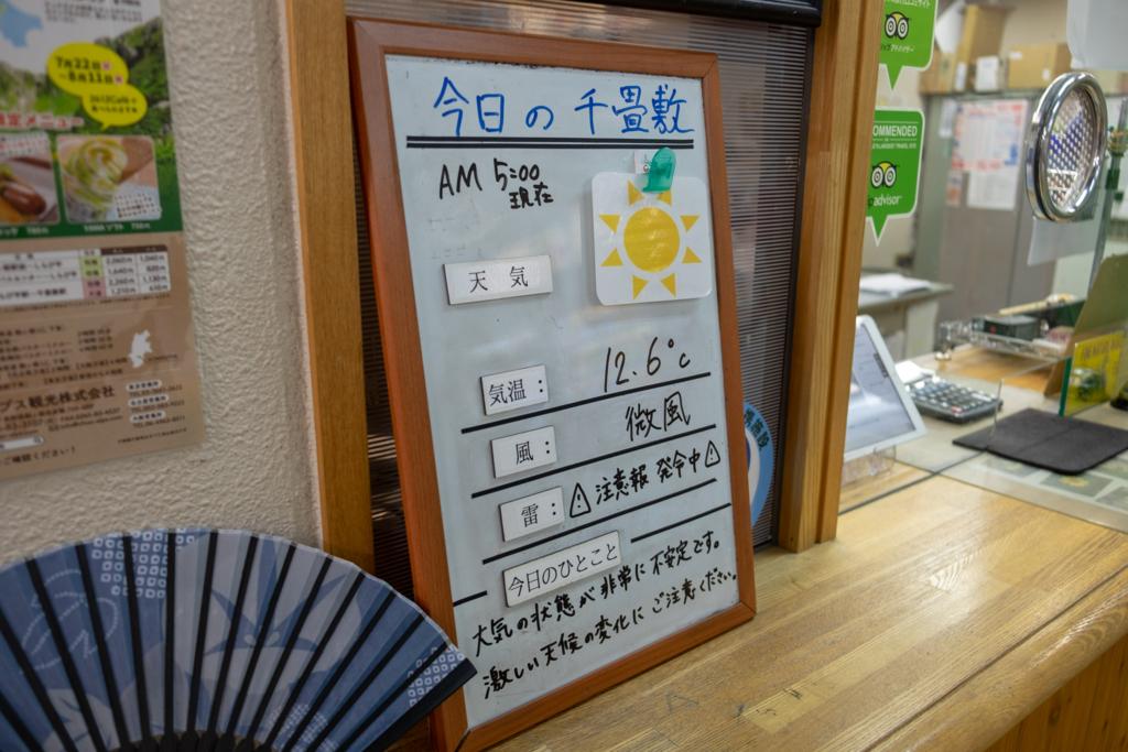 f:id:koujirou6218:20180814223352j:plain