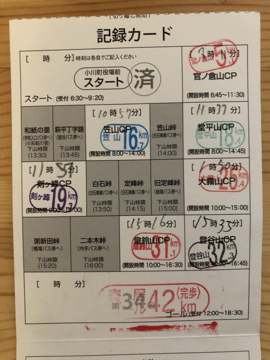f:id:koujirou6218:20190423092750j:plain