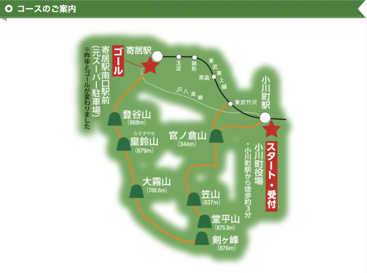 f:id:koujirou6218:20190424192425p:plain