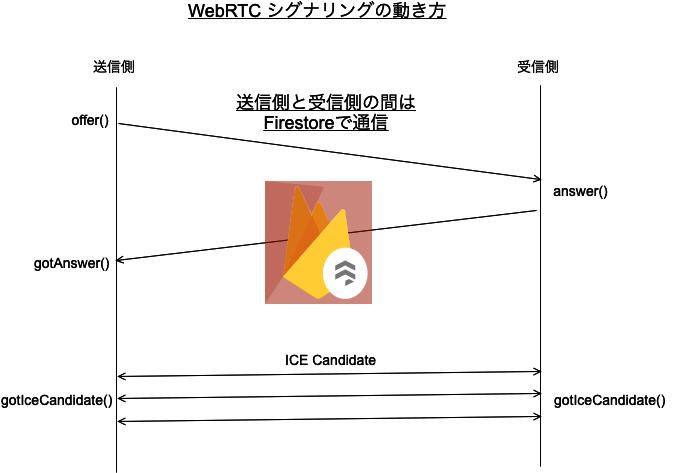 f:id:kouki_dan:20201207184015p:plain
