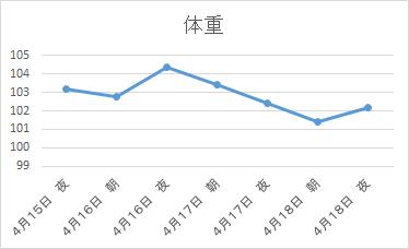 f:id:koukogakuho:20190418221658p:plain