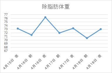 f:id:koukogakuho:20190418221725p:plain
