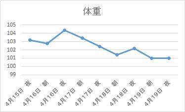 f:id:koukogakuho:20190419220800p:plain
