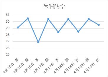f:id:koukogakuho:20190419220824p:plain