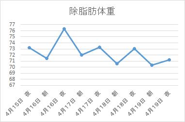 f:id:koukogakuho:20190419220839p:plain