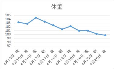 f:id:koukogakuho:20190420235218p:plain