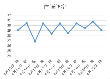 f:id:koukogakuho:20190420235233p:plain