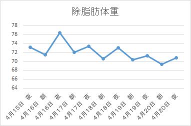 f:id:koukogakuho:20190420235246p:plain