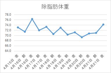 f:id:koukogakuho:20190421190456p:plain