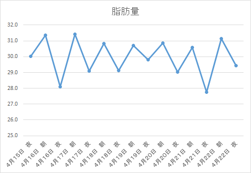 f:id:koukogakuho:20190422200753p:plain