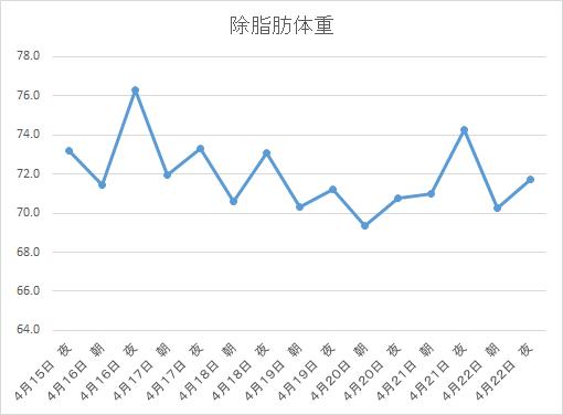 f:id:koukogakuho:20190422200805p:plain