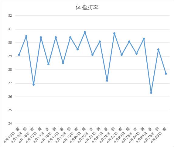 f:id:koukogakuho:20190425212432p:plain