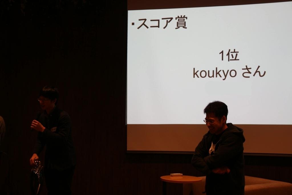 f:id:koukyo1213:20190129202146j:plain