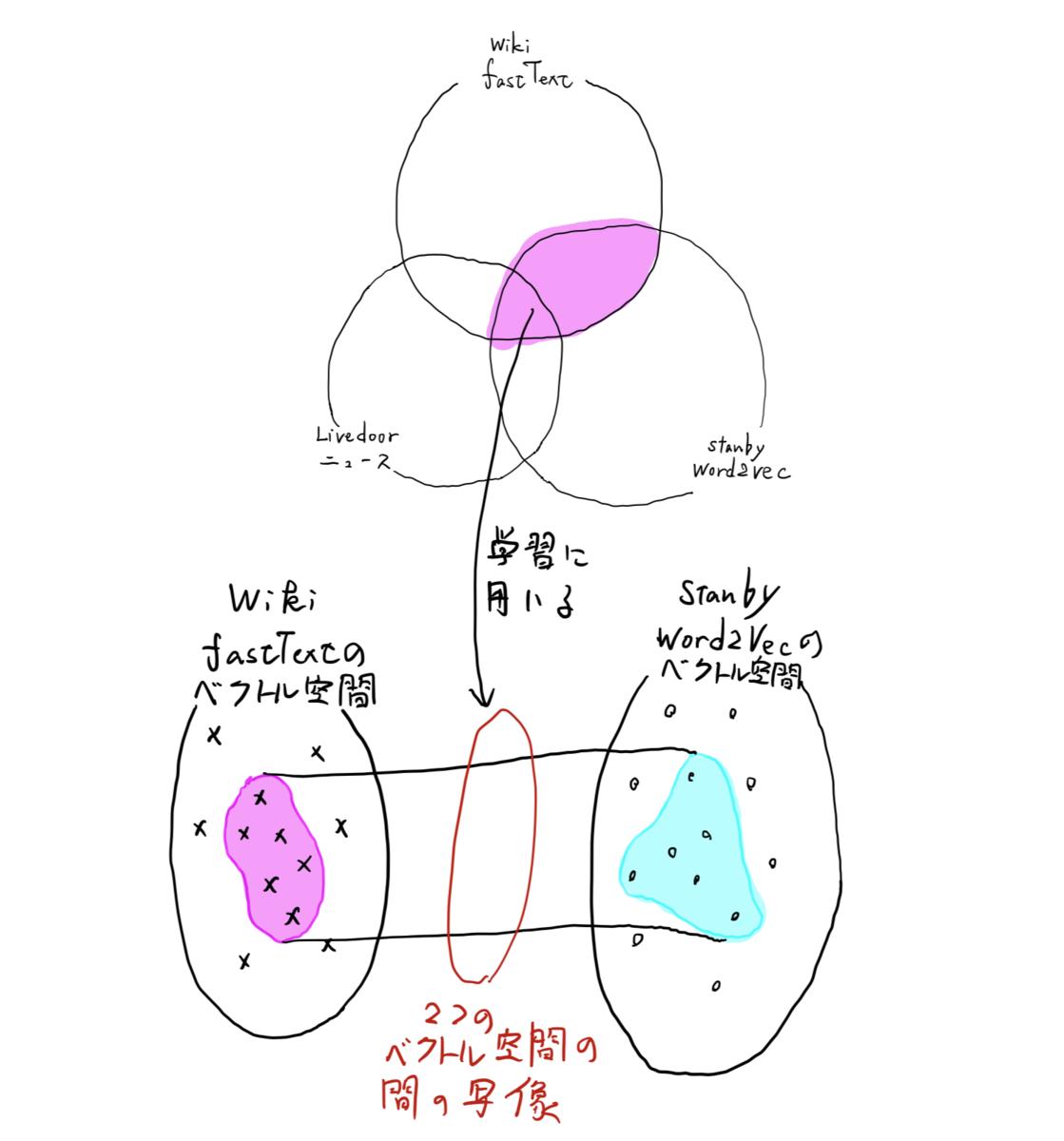 f:id:koukyo1213:20190319152325p:plain