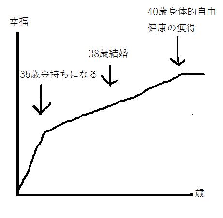 f:id:koumei88888888:20190411160703p:plain